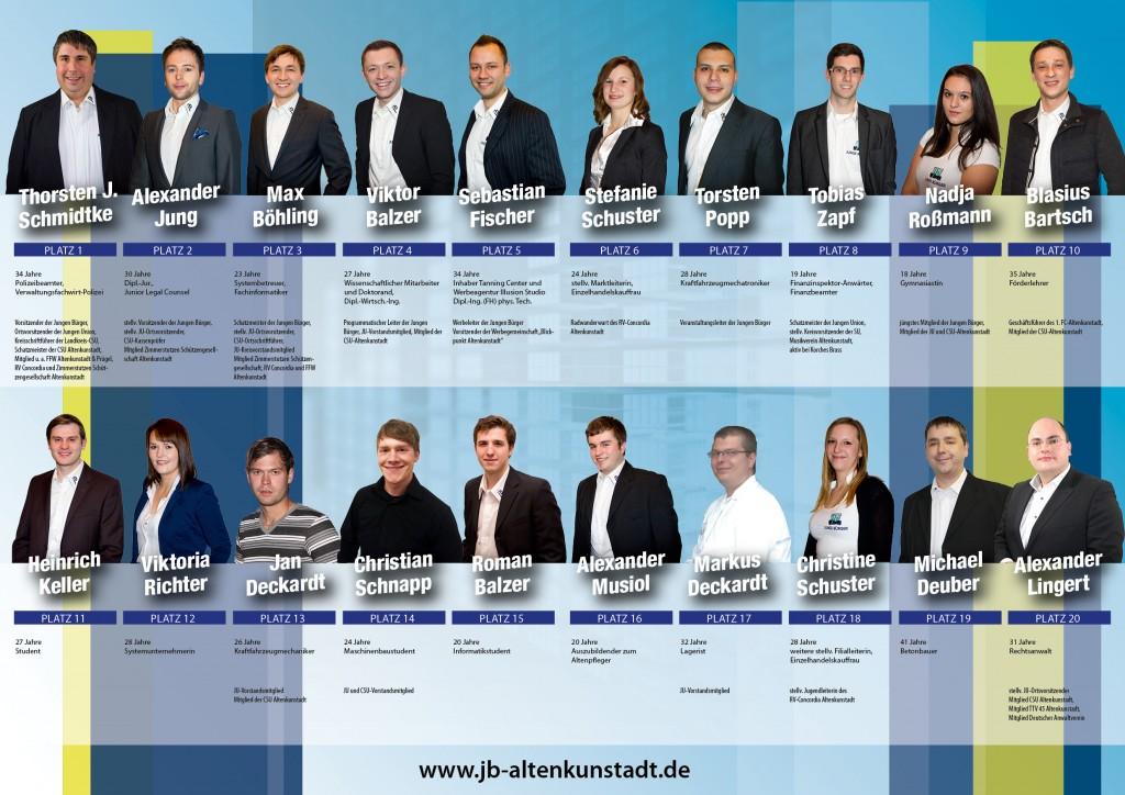 Kandidaten Gemeinderat
